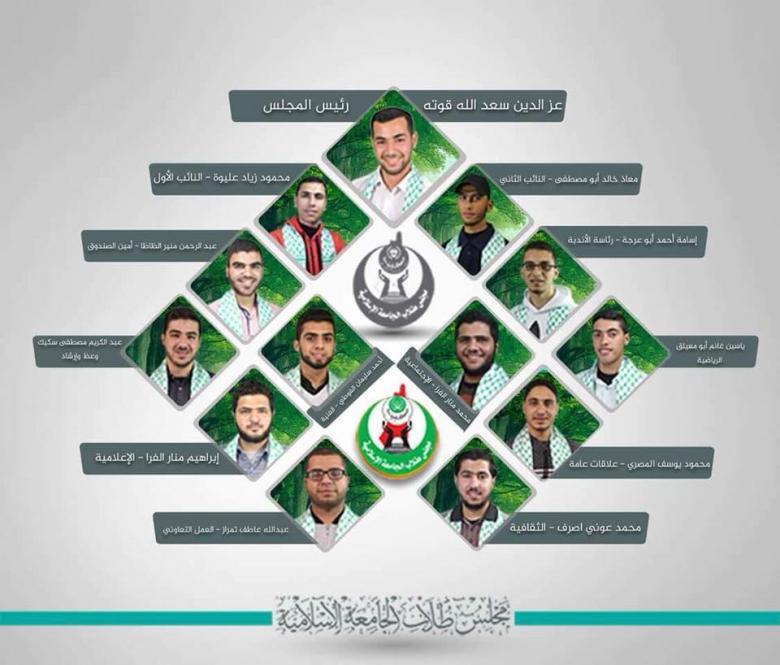 الكتلة تفوز بالتزكية في انتخابات الجامعة الإسلامية