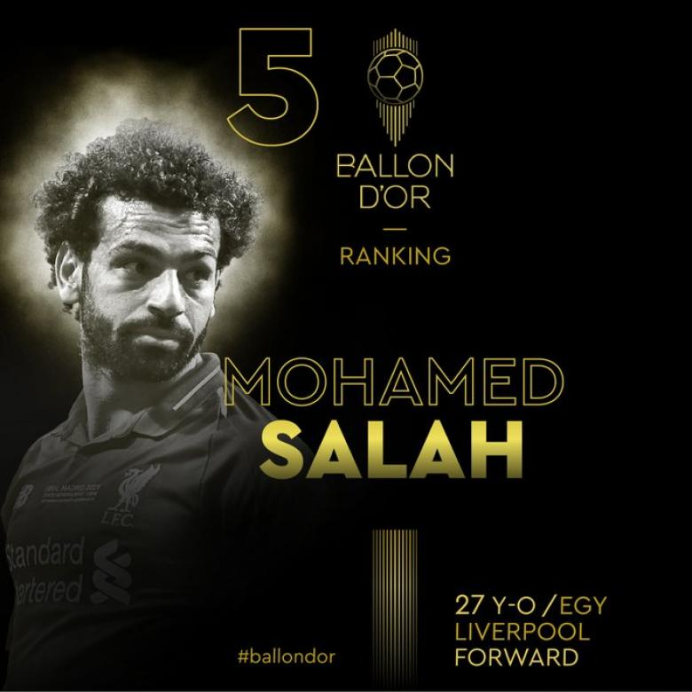 محمد صلاح خامس العظماء في الكرة الذهبية