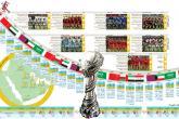 مقترح لإقامة كأس الخليج 23 في الدوحة