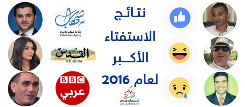 """""""فلسطين الآن"""" تنشر نتائج استفتائها السنوي الأكبر لعام 2016"""