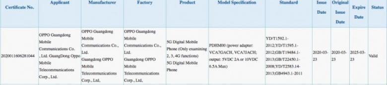 هاتف Reno Ace 2 ينطلق في شهر أبريل بتقنية الشحن السريع بقدرة 65W