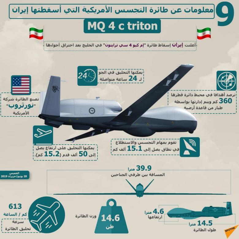 Résultats de recherche d'images pour «الطائرة التجسسية التي اسقطتها ايران»