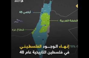مخاطر صفقة القرن على القضية الفلسطينية