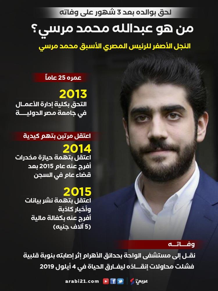 من هو عبدالله نجل الرئيس المصري الأسبق محمد مرسي؟