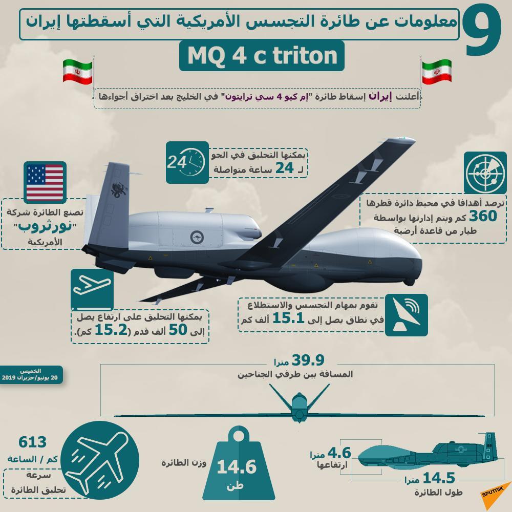 9 معلومات عن طائرة التجسس الأمريكية التي أسقطتها إيران (انفوجرافيك)