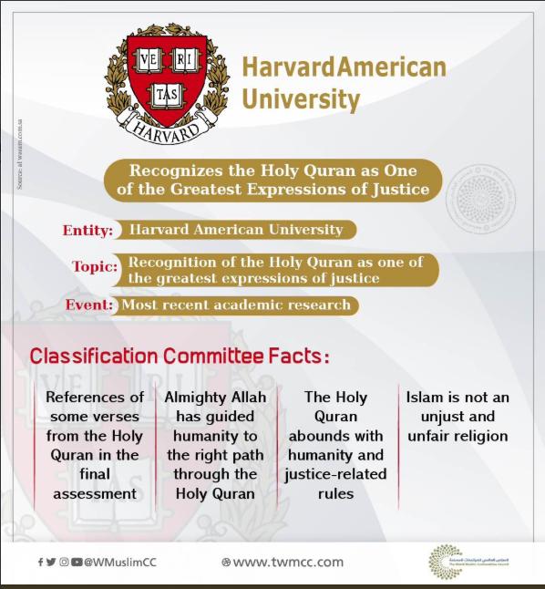 جامعة هارفرد تصنف القرآن كأفضل كتاب للعدالة