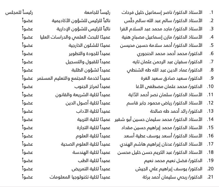 الجامعة الإسلامية بغزة تعلن أسماء مجلسها الجديد