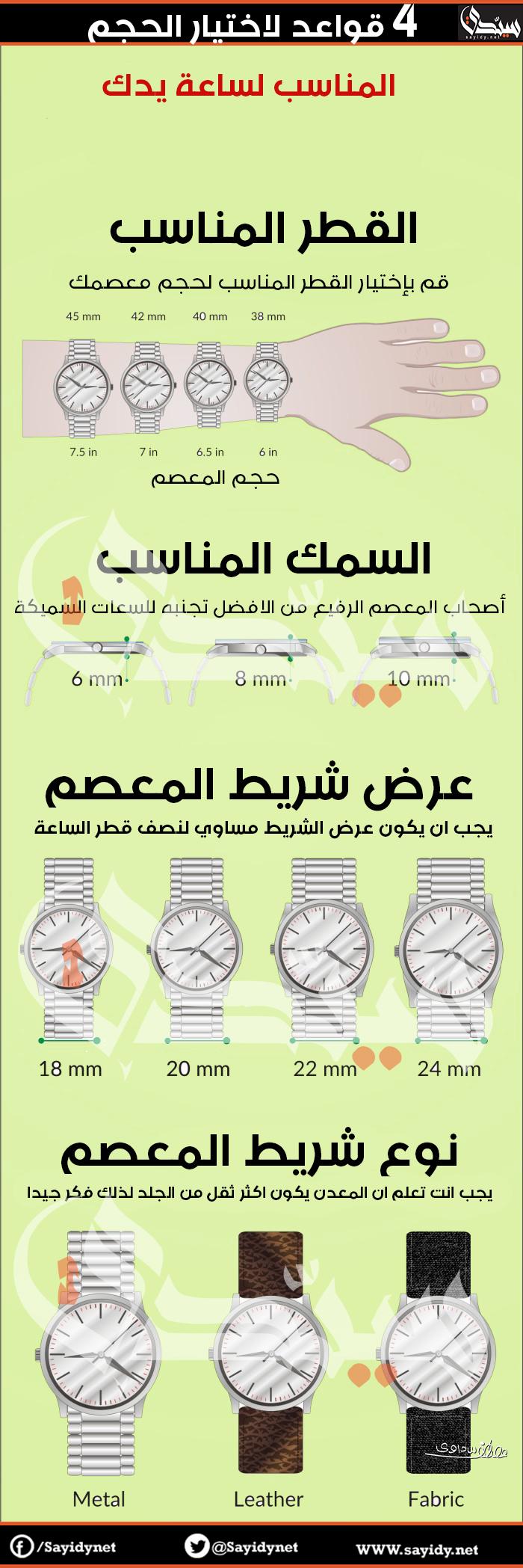 دليلك لاختيار الساعة المناسبة بدقة