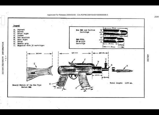"""وثيقة تكشف كيف حصلت CIA على سر """"الكلاشنيكوف"""""""